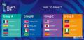 2018女足世青赛分组出炉:中德尼日利亚海地同组