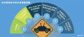 一锤定音:自动驾驶汽车不能成为移动杀人机器