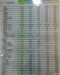 4S店拍的阿特兹配件费和工时费表格
