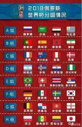 2018俄罗斯世界杯赛事