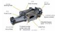 【全球首次亮相】本田超跑GK5(飞度)改装双螺杆式机械增压