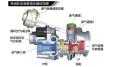 风行T5 1.6THP发动机为四缸、双顶置凸轮轴构造
