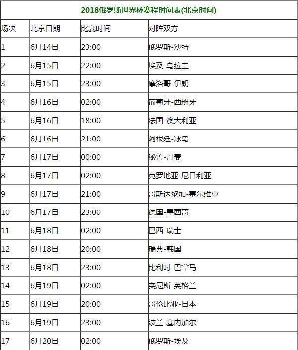 世界杯快到了!献上2018世界杯赛程表(北京时间