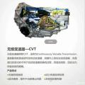 《自动变速箱专修学堂》――四大自动变速箱,优劣全览!