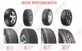 普拉多老话题----换什么品牌的轮胎?米其林LTX Force