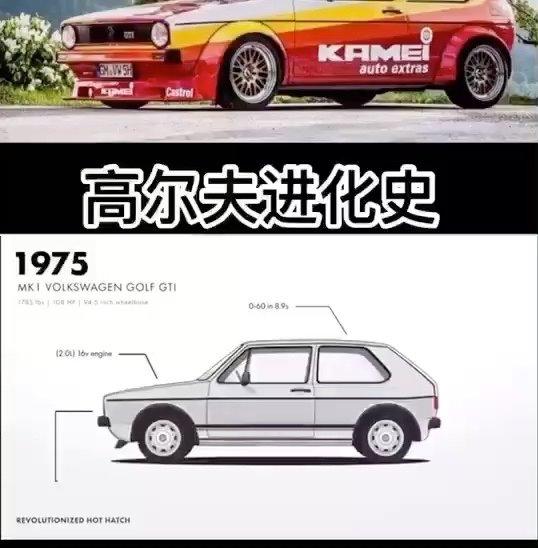 高尔夫进化史