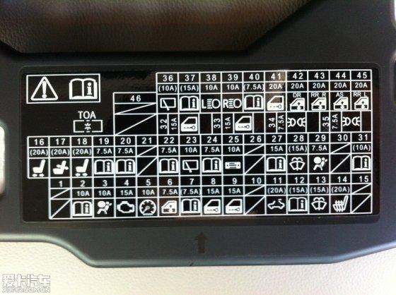 2012款新CRV保险丝盒在什么位置高清图片