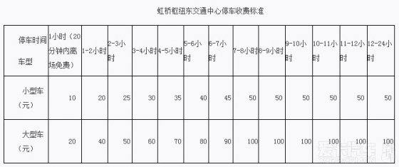 上海虹桥火车站停车场过夜v攻略?送攻略感英杰10人美女图片