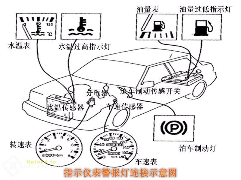 汽车仪表灯连接示意图 流浪在美丽的青岛 高清图片