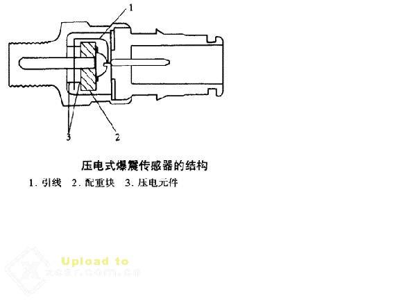 【蓝狐系列】之九:谈兰兰爆震传感器篇