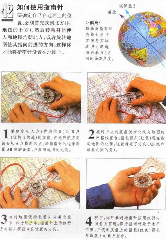 指南针使用图解高清图片