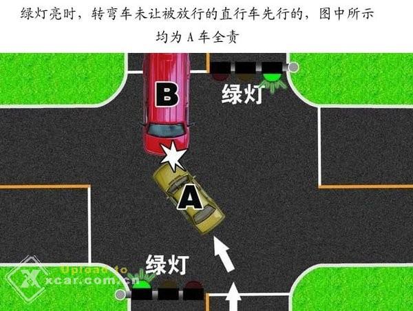 交通事故责任认定图示Z