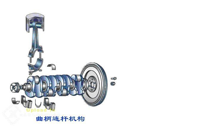 【精华】图解发动机各大系统结构
