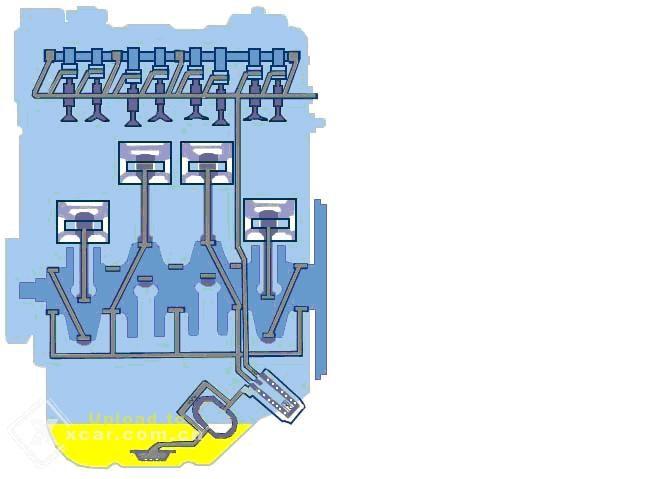 润滑系通常由润滑油道,机油泵,机油滤清器和一些阀门等组成. 附件