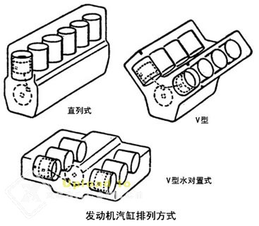 汽车结构件 英文