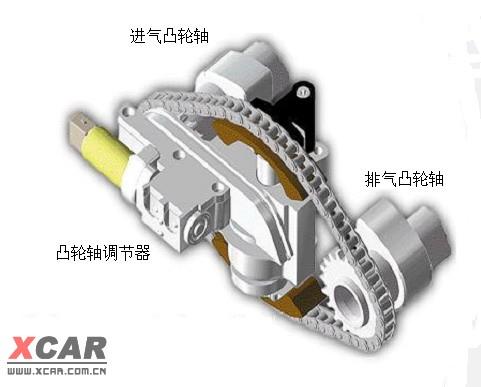 【精华】帕萨特b5的可变气门正时技术图片