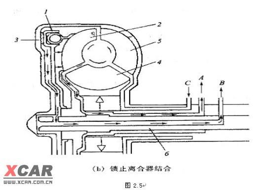 求双梁行车的工作原理和故障维修-行车抱闸系统工作