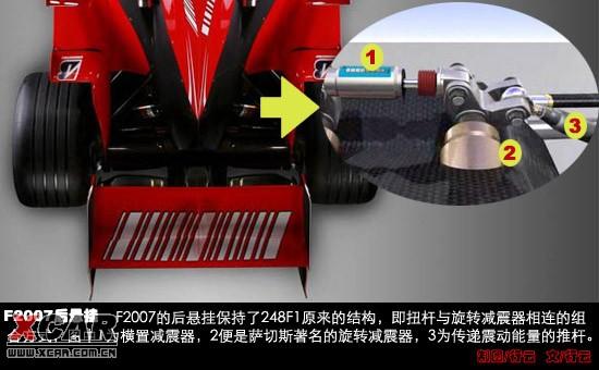 F2007开始,法拉利加入了由迈凯轮和本田率先开创的无缝变速箱俱乐部,只是法拉利更喜欢将这套系统称为快速换挡变速箱(quick shift gearbox)。他几乎是同时换挡,节约了从一个挡位切换到另一个挡位的时间,科斯塔(Aldo Costa)在谈到新变速箱时说道。 2006年4月17日,法拉利首次对外公开正在开发自己的无缝变速箱系统。只是他们的路走的有些曲折。现在我们正在测试这套系统,但是它不会在本赛季的比赛中使用。在我们最初的计划中有一个非常复杂的系统;它同时拥有极高的可靠性,但是系统太复杂了,不