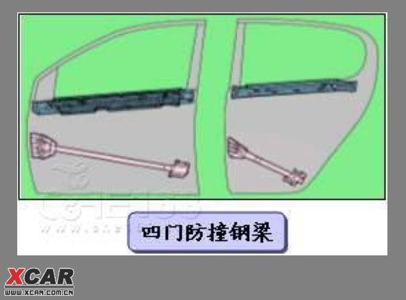 速腾车身结构图
