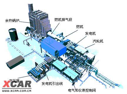 给水泵汽轮机启动为什么先开旁路阀答:为了避免备用给水泵启动时出现图片