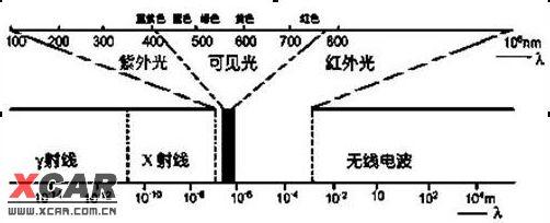 电路 电路图 电子 设计 设计图 素材 原理图 502_204