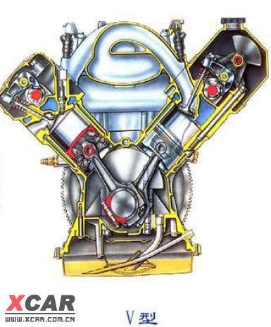 发动机结构原理精华