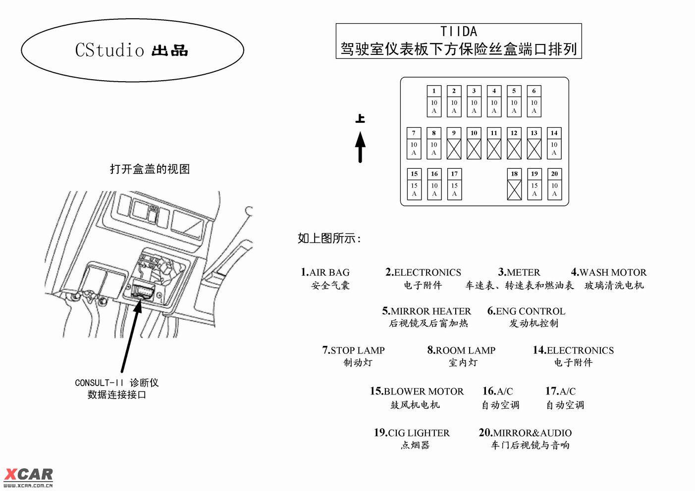 (转)驾驶舱内保险丝所对应的设备_骐达论坛_爱卡汽车