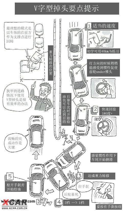 初学者素描跑车步骤图