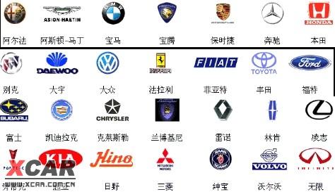 世界汽车图片标志及名称简介大全