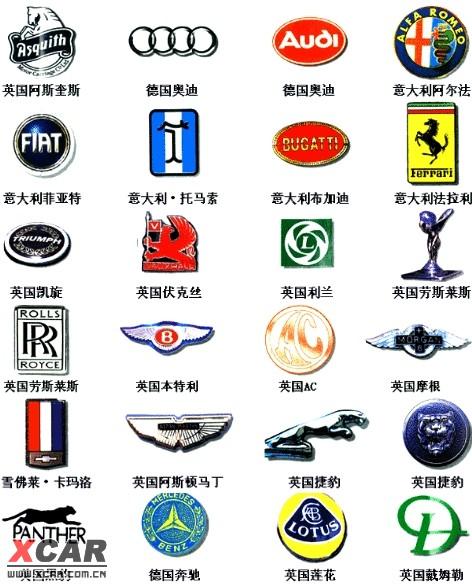 世界名车标志; 名车标志; 世界各国名牌汽车logo欣赏 下  (632x685)
