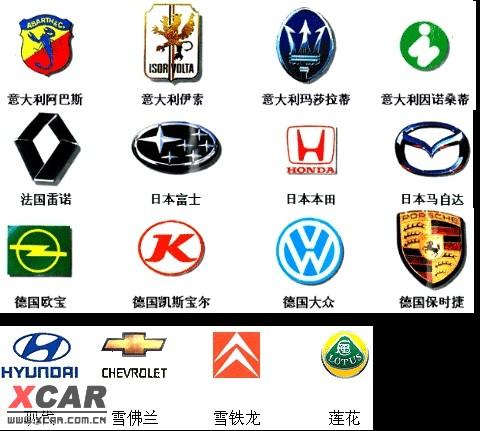 世界名牌衣服标志_各种车的标志及名称 大全 最新款世界名牌车标志图片 名字图片