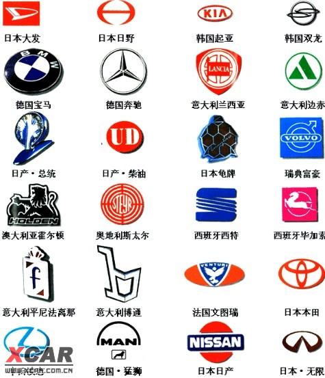 名牌汽车图片名牌汽车图片大全大图名牌汽车图片图片