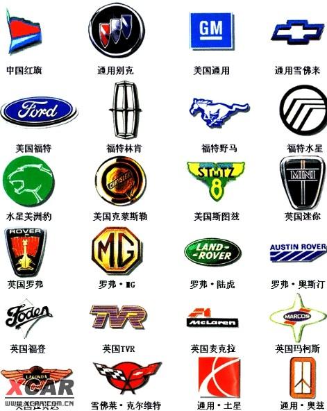世界著名汽车公司标志及其简介-汽车公司趣谈-无偿奉献