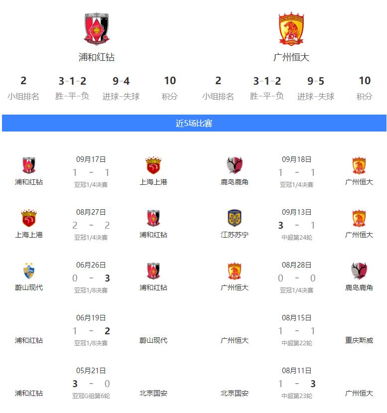 浦和红钻vs广州恒大_腾讯体育_腾讯网.png