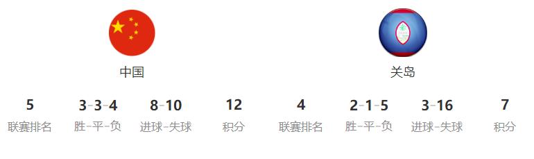 中国vs关岛_腾讯体育_腾讯网.png