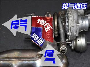 关于涡轮增压器,你到底知多少?
