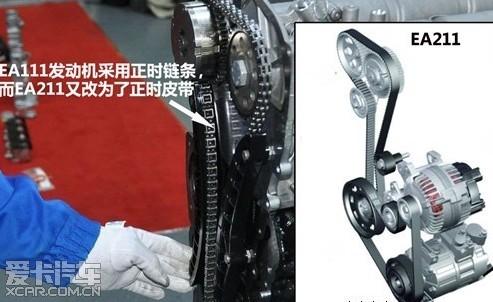 ea211改用正时皮带 速腾论坛 xcar 爱卡汽车俱乐部高清图片