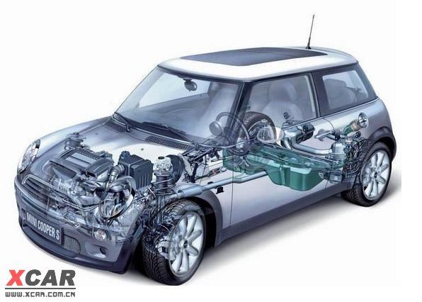 问个问提 1个车位 能停几辆mini mini论坛 xcar 爱卡汽车高清图片